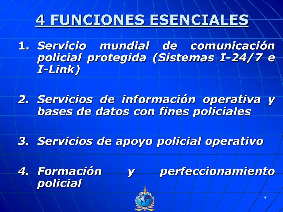 3 ESTRUCTURA ORGANICA DE OIPC-INTERPOL SECRETARIO GENERAL ASAMBLEA GENERAL COMITÉ EJECUTIVO OFICINAS CENTRALES NACIONALES ASESORES