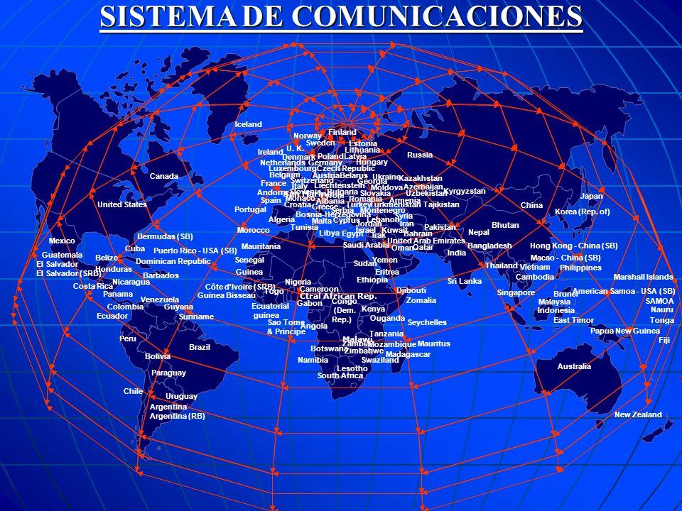 4 4 FUNCIONES ESENCIALES 1.Servicio mundial de comunicación policial protegida (Sistemas I-24/7 e I-Link) 2.Servicios de información operativa y bases de datos con fines policiales 3.Servicios de apoyo policial operativo 4.Formación y perfeccionamiento policial