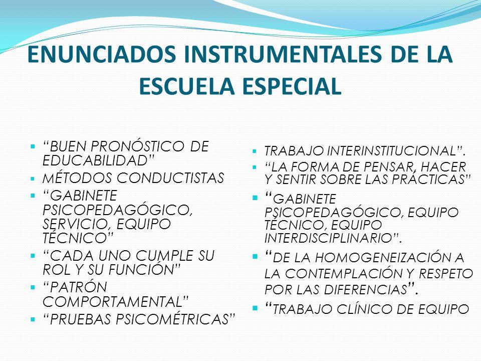 ENUNCIADOS INSTRUMENTALES DE LA ESCUELA ESPECIAL BUEN PRONÓSTICO DE EDUCABILIDAD M ÉTODOS CONDUCTISTAS GABINETE PSICOPEDAGÓGICO, SERVICIO, EQUIPO TÉCN
