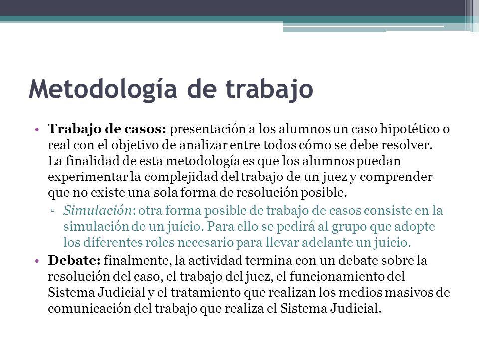 Metodología de trabajo Trabajo de casos: presentación a los alumnos un caso hipotético o real con el objetivo de analizar entre todos cómo se debe resolver.