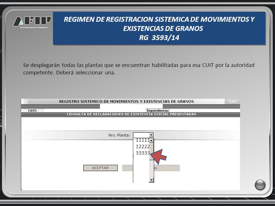 Consulta de declaraciones de existencias presentadas REGIMEN DE REGISTRACION SISTEMICA DE MOVIMIENTOS Y EXISTENCIAS DE GRANOS RG 3593/14 REGIMEN DE RE