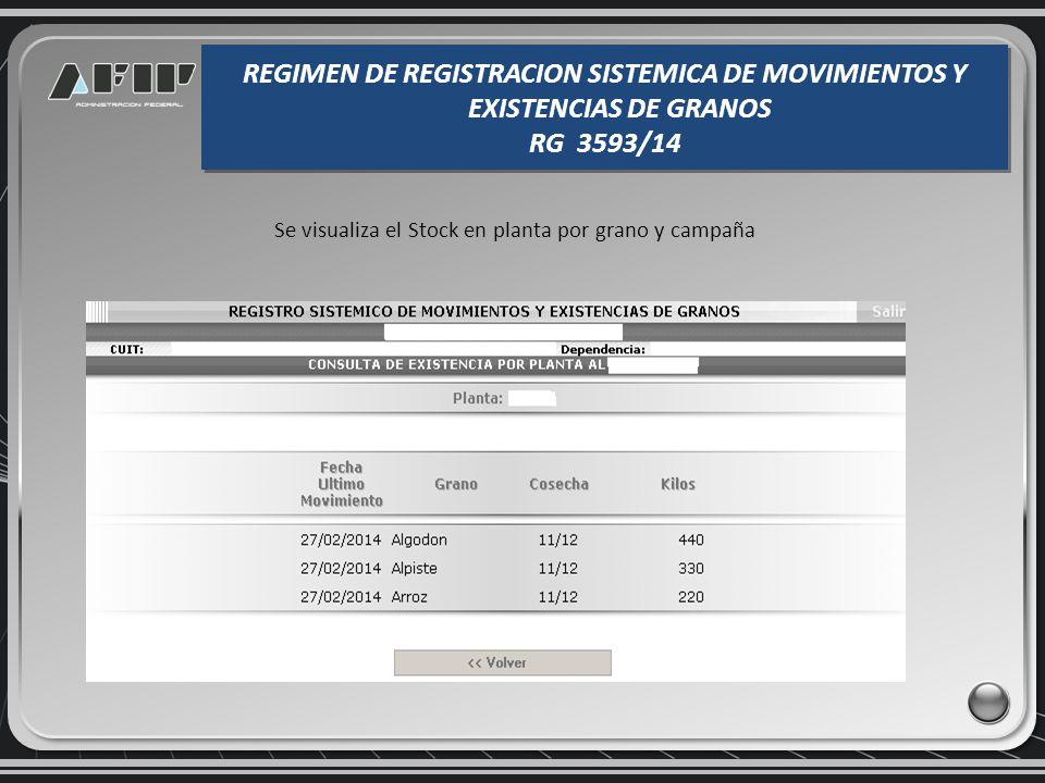 Seleccionar la planta de la cual se quiere consultar existencias REGIMEN DE REGISTRACION SISTEMICA DE MOVIMIENTOS Y EXISTENCIAS DE GRANOS RG 3593/14 REGIMEN DE REGISTRACION SISTEMICA DE MOVIMIENTOS Y EXISTENCIAS DE GRANOS RG 3593/14 11111