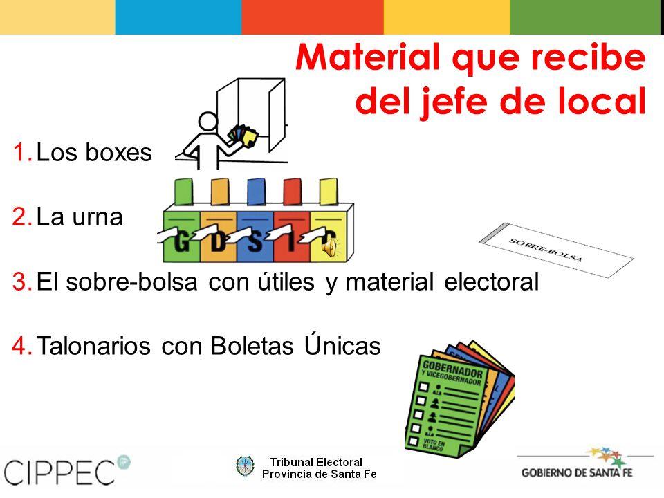1.Los boxes 2.La urna 3.El sobre-bolsa con útiles y material electoral 4.Talonarios con Boletas Únicas Material que recibe del jefe de local