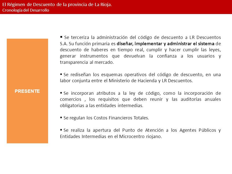 Se terceriza la administración del código de descuento a LR Descuentos S.A.