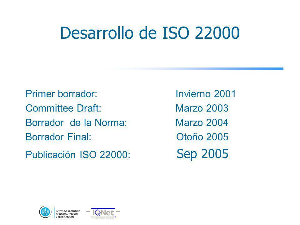 Desarrollo de ISO 22000 Primer borrador: Invierno 2001 Committee Draft: Marzo 2003 Borrador de la Norma: Marzo 2004 Borrador Final: Otoño 2005 Publicación ISO 22000: Sep 2005
