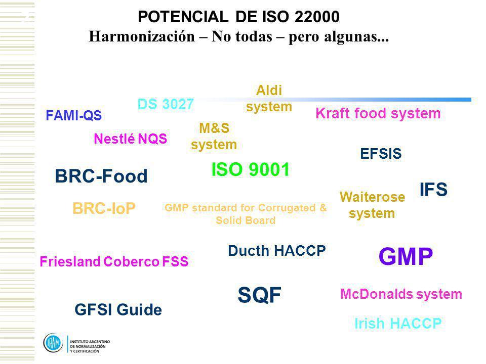 2 POTENCIAL DE ISO 22000 Harmonización – No todas – pero algunas...