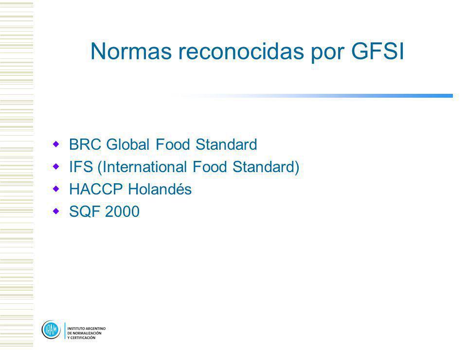 Normas reconocidas por GFSI BRC Global Food Standard IFS (International Food Standard) HACCP Holandés SQF 2000