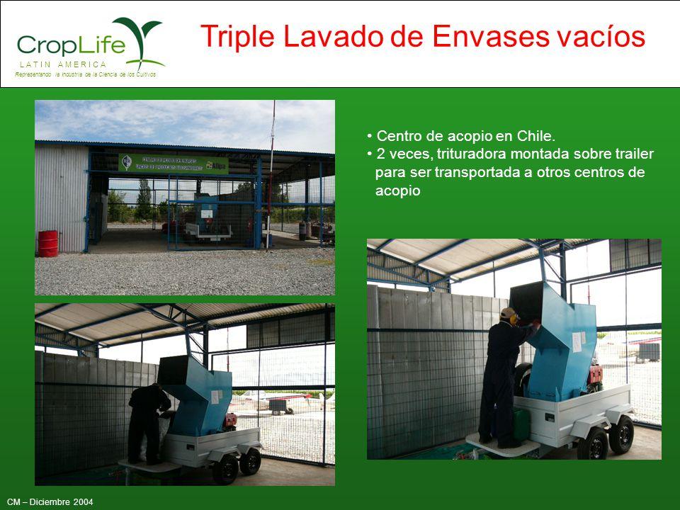 L A T I N A M E R I C A Representando la Industria de la Ciencia de los Cultivos CM – Diciembre 2004 Triple Lavado de Envases vacíos Centro de acopio