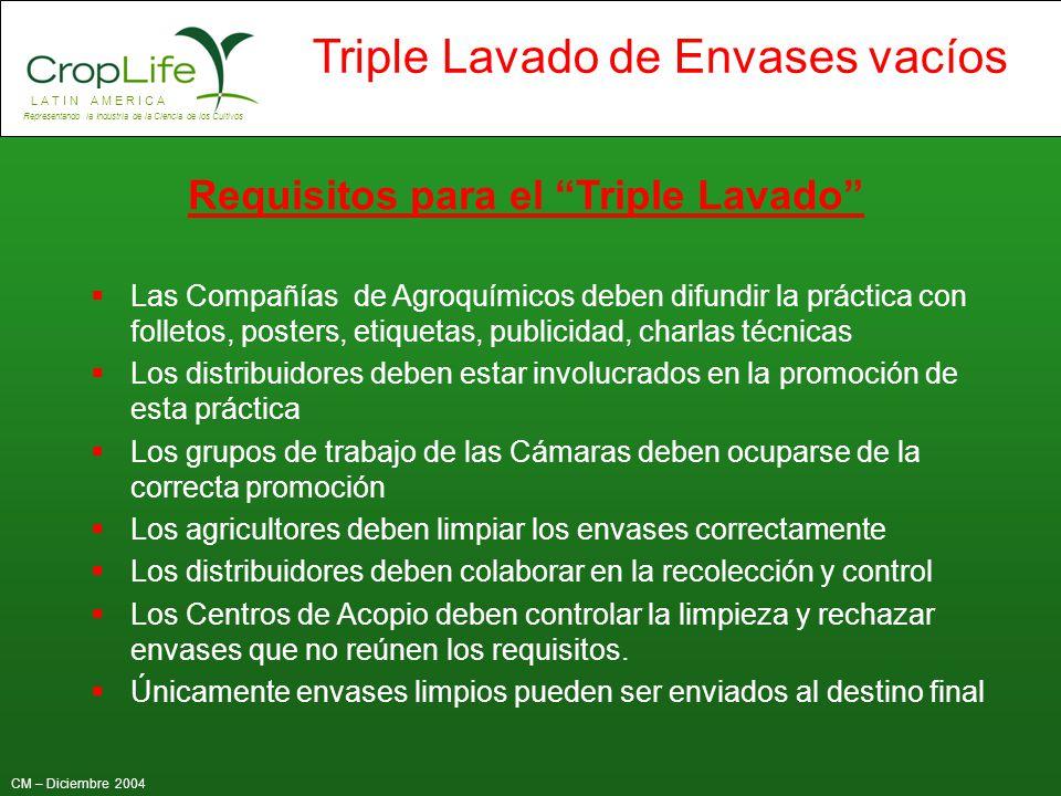 L A T I N A M E R I C A Representando la Industria de la Ciencia de los Cultivos CM – Diciembre 2004 Triple Lavado de Envases vacíos Las Compañías de