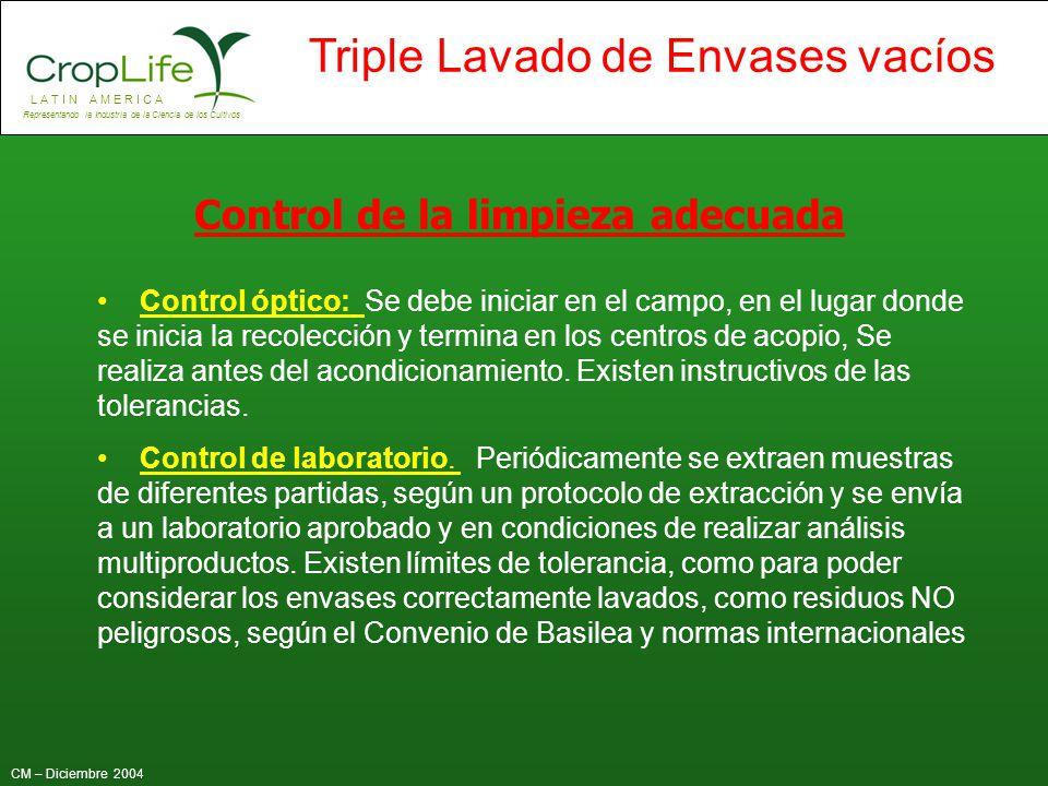 L A T I N A M E R I C A Representando la Industria de la Ciencia de los Cultivos CM – Diciembre 2004 Triple Lavado de Envases vacíos Control de la lim
