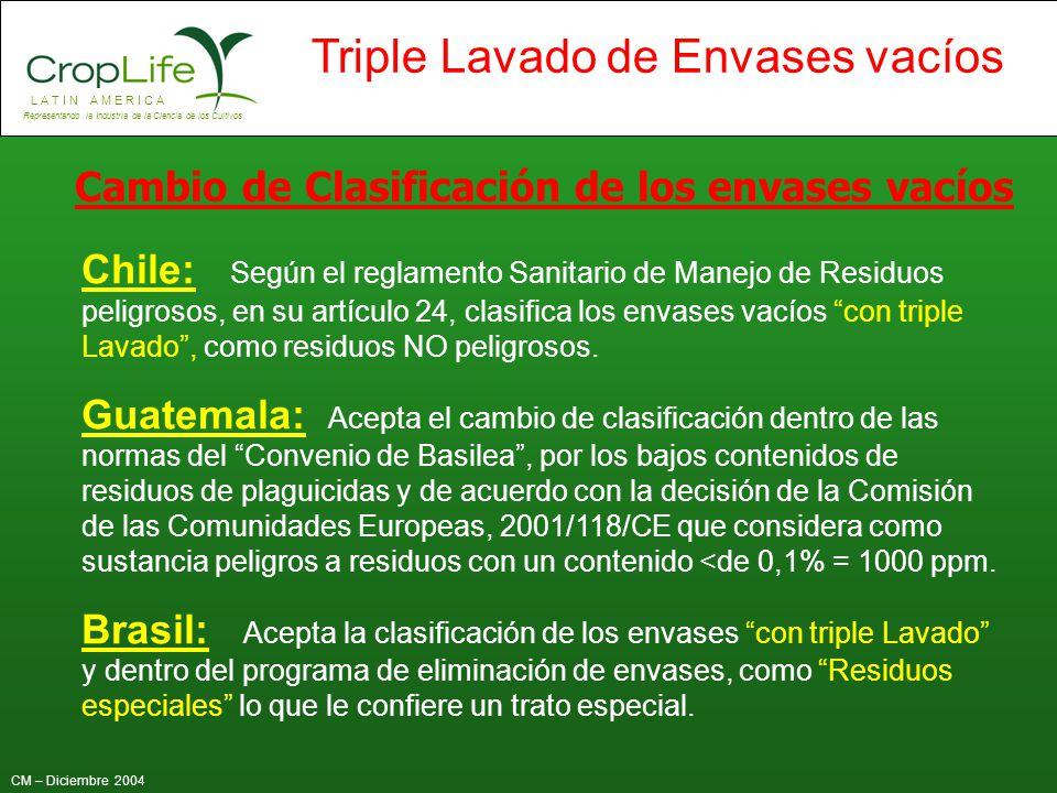 L A T I N A M E R I C A Representando la Industria de la Ciencia de los Cultivos CM – Diciembre 2004 Triple Lavado de Envases vacíos Cambio de Clasifi