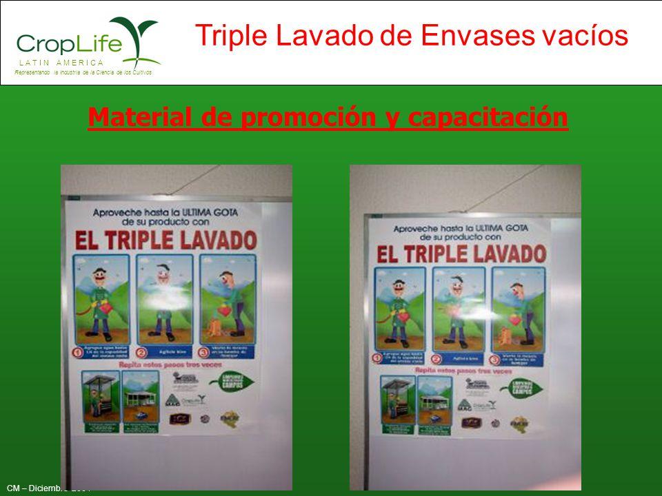 L A T I N A M E R I C A Representando la Industria de la Ciencia de los Cultivos CM – Diciembre 2004 Triple Lavado de Envases vacíos Material de promo
