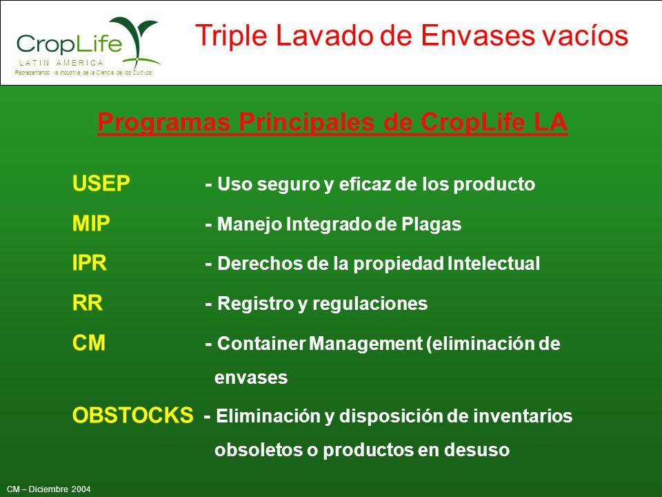 L A T I N A M E R I C A Representando la Industria de la Ciencia de los Cultivos CM – Diciembre 2004 Triple Lavado de Envases vacíos Economía, porque se aprovecha casi el 100% del producto contenido en el envase.