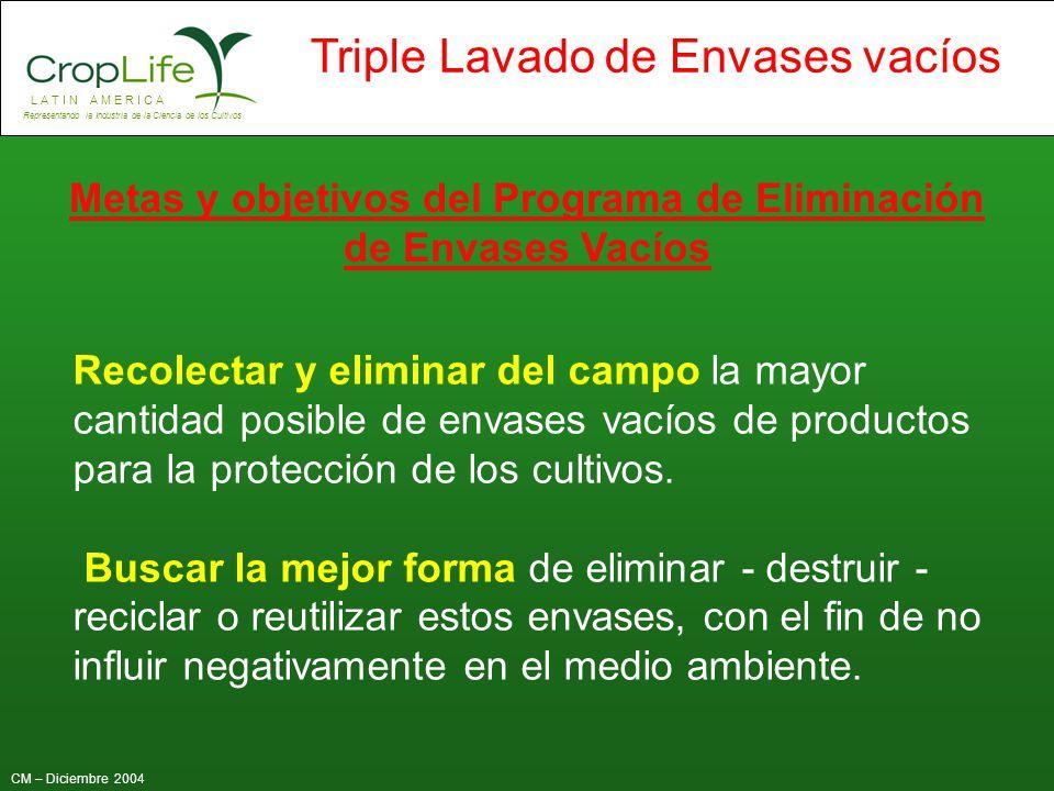 L A T I N A M E R I C A Representando la Industria de la Ciencia de los Cultivos CM – Diciembre 2004 Triple Lavado de Envases vacíos Equipamiento de los centros de acopio y acondicionamiento de los envases.
