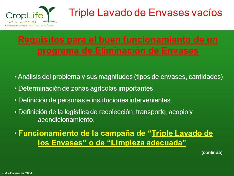 L A T I N A M E R I C A Representando la Industria de la Ciencia de los Cultivos CM – Diciembre 2004 Triple Lavado de Envases vacíos Resultados obtenidos con Triple lavado en Brasil Estado de lavadoResiduos de plaguicidas Eficiencia (%) Residuo que normalmente que queda en el envase 14.2 g- Después del primer lavado0.2 g98,6 Después del segundo lavado0.000 3 g99,998 Después del tercer lavado0.00005 g99,9997 (Análisis hecho por el PROF.