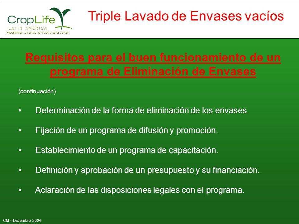 L A T I N A M E R I C A Representando la Industria de la Ciencia de los Cultivos CM – Diciembre 2004 Triple Lavado de Envases vacíos Resultados obtenidos con Triple lavado en Guatemala MasaguaS.