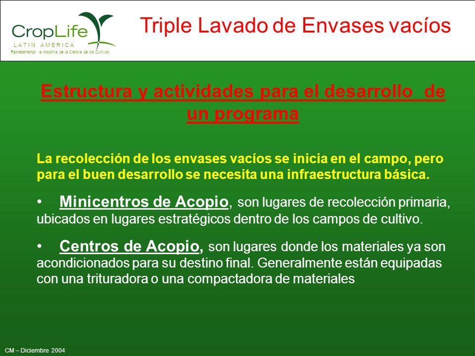 L A T I N A M E R I C A Representando la Industria de la Ciencia de los Cultivos CM – Diciembre 2004 Triple Lavado de Envases vacíos (cantidades en toneladas) plásticos disponibles 2004 plástico recolectado % de recolección PaísTotal200320042005200320042005 México40001452206003,65,515,0 Belice3012 3,36,7 Guatemala35013415020038,342,957,1 El Salvador3557510013021,128,236,6 Honduras215304010014,018,646,5 Nicaragua35000200,0 5,7 Costa Rica6507813020012,020,030,8 Panamá315020300,06,39,5 Rep.