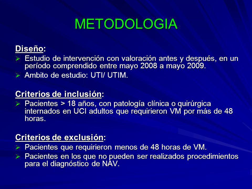 METODOLOGIA Diseño: Estudio de intervención con valoración antes y después, en un período comprendido entre mayo 2008 a mayo 2009.