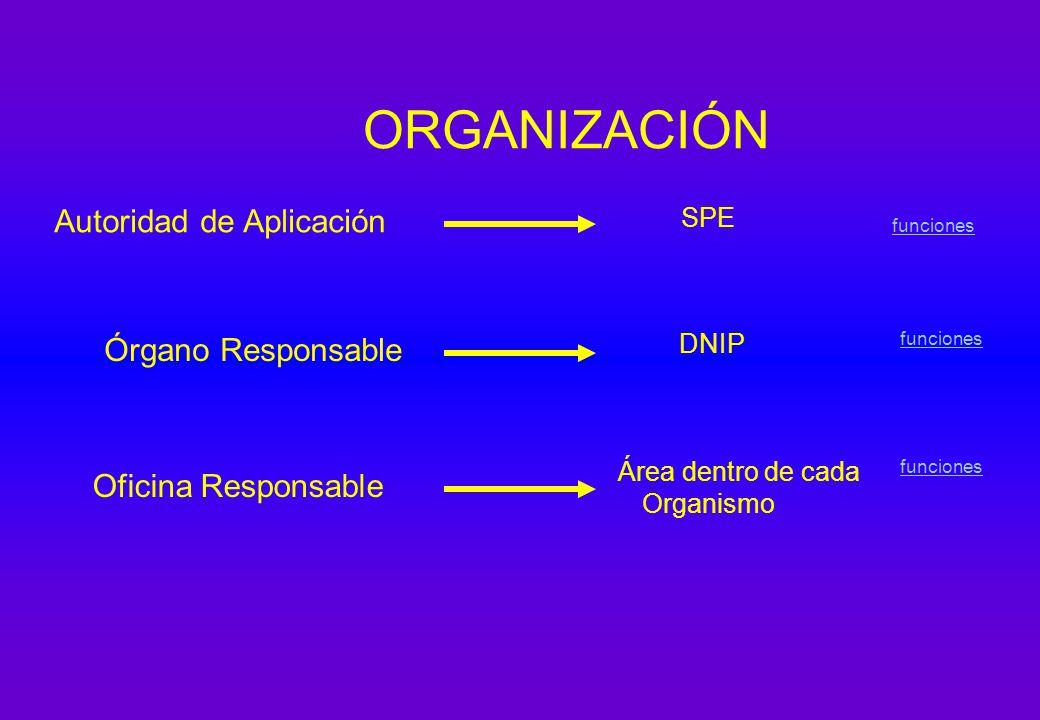 ORGANIZACIÓN SPE DNIP Área dentro de cada Organismo Órgano Responsable Autoridad de Aplicación Oficina Responsable funciones