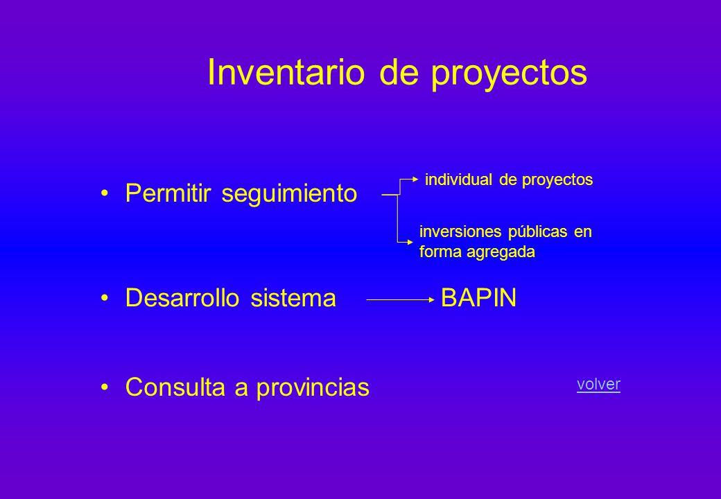 Inventario de proyectos Permitir seguimiento inversiones públicas en forma agregada individual de proyectos Desarrollo sistemaBAPIN Consulta a provincias volver