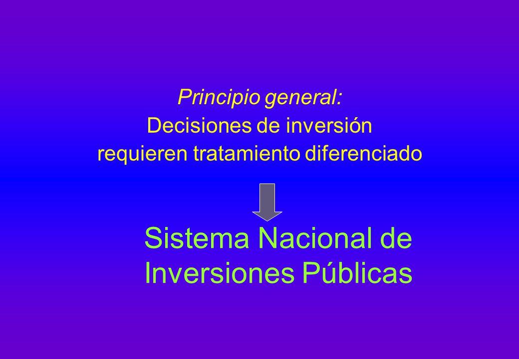 Sistema Nacional de Inversiones Públicas (SNIP) principios organización procedimientos información SNIP