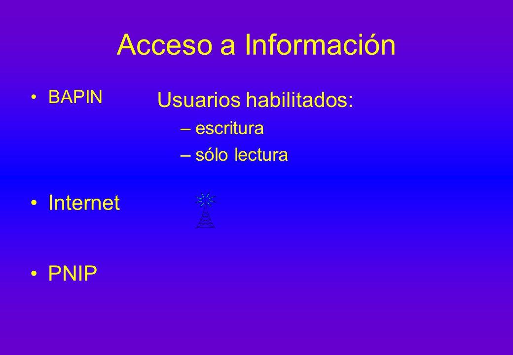 Acceso a Información BAPIN Usuarios habilitados: –escritura –sólo lectura Internet PNIP