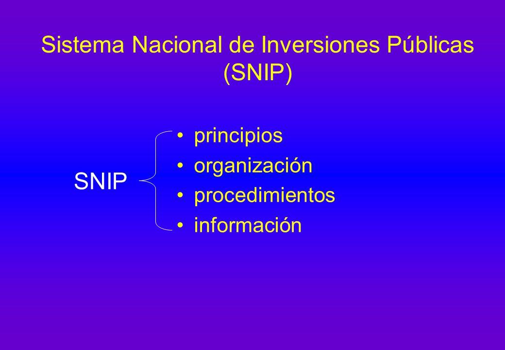 Sistema Nacional de Inversiones Públicas (SNIP) Instrumentos básicos: Inventario de Proyectos Plan Nacional de Inversiones Públicas