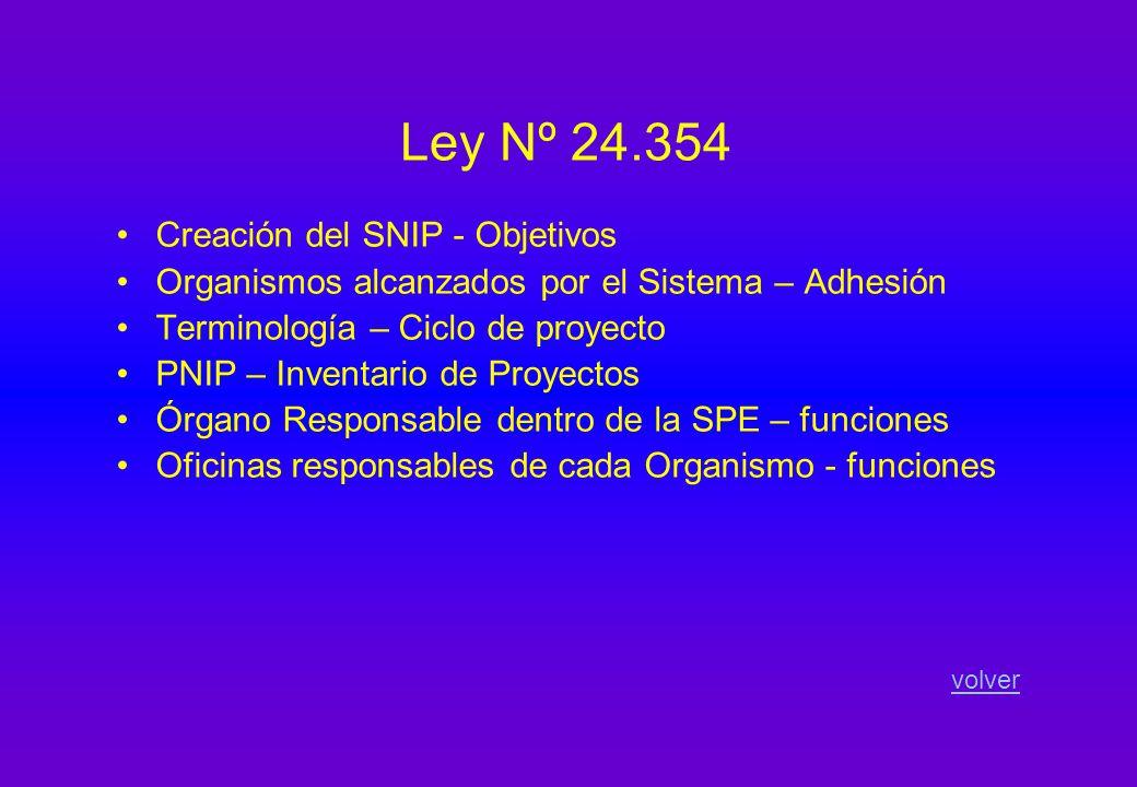 Ley Nº 24.354 Creación del SNIP - Objetivos Organismos alcanzados por el Sistema – Adhesión Terminología – Ciclo de proyecto PNIP – Inventario de Proyectos Órgano Responsable dentro de la SPE – funciones Oficinas responsables de cada Organismo - funciones volver