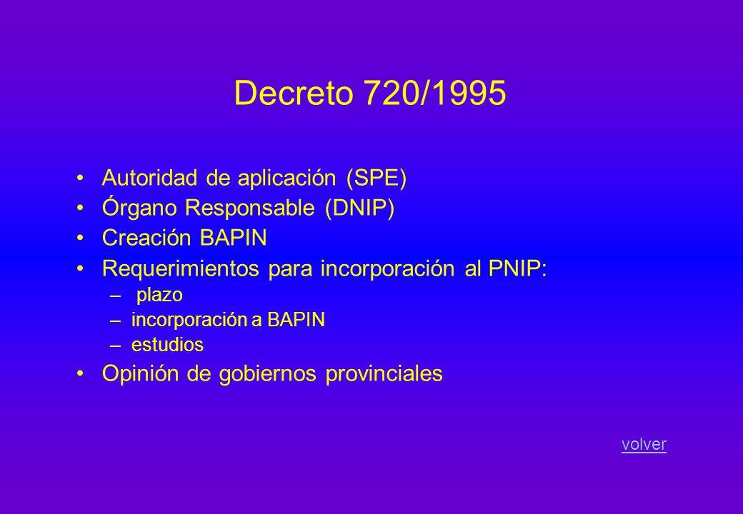 Decreto 720/1995 Autoridad de aplicación (SPE) Órgano Responsable (DNIP) Creación BAPIN Requerimientos para incorporación al PNIP: – plazo –incorporación a BAPIN –estudios Opinión de gobiernos provinciales volver