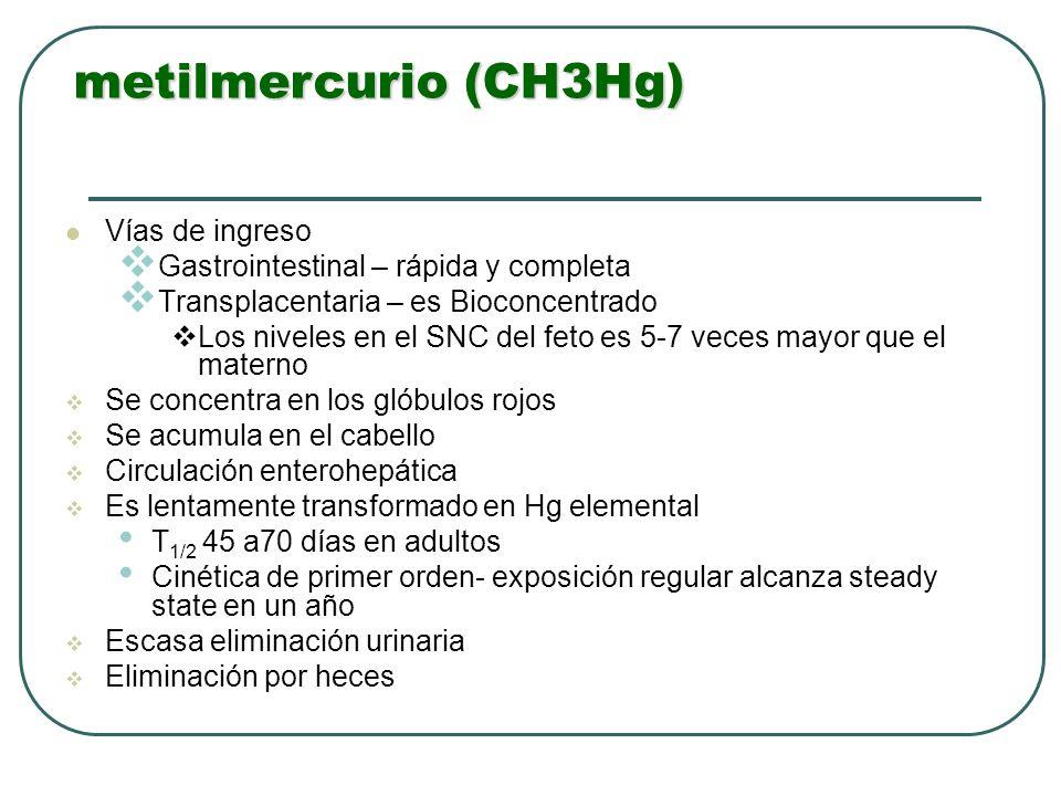Mercurio elemental (metálico) Vías de ingreso Inhalación (volátil a temperatura ambiente) 75-85% absorción Digestiva y cutánea despreciables Eliminación orina y heces Toxicidad pulmonar, ocular, gingival y cutánea Sistema nervioso central y perisférico Riñón Sistema inmune