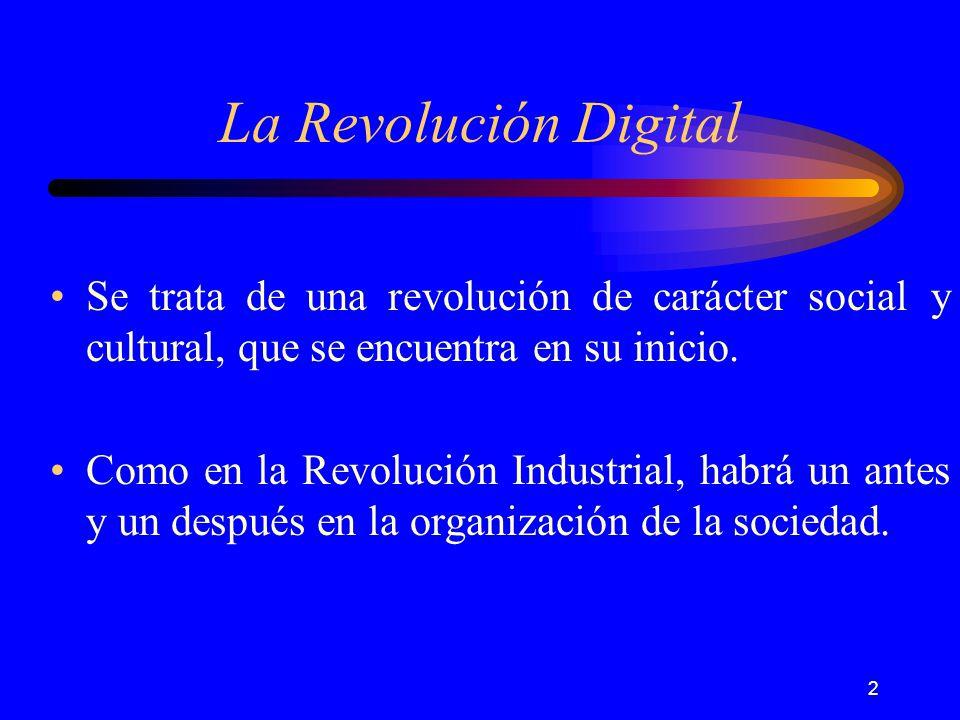 3 La Revolución Digital Las TIC abrirán un abismo entre: –Territorios (por Infraestructuras) –Grupos Sociales (por Conocimientos) –Países (por Infraestructuras y por Conocimientos) Es fundamental asumir y liderar el cambio.