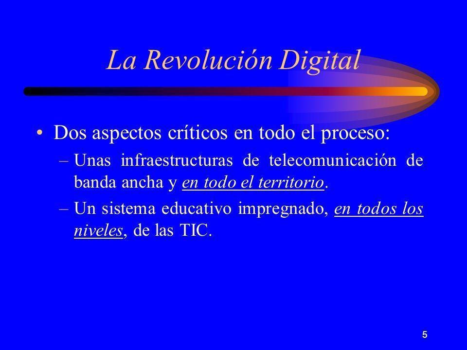 5 La Revolución Digital Dos aspectos críticos en todo el proceso: –Unas infraestructuras de telecomunicación de banda ancha y en todo el territorio.