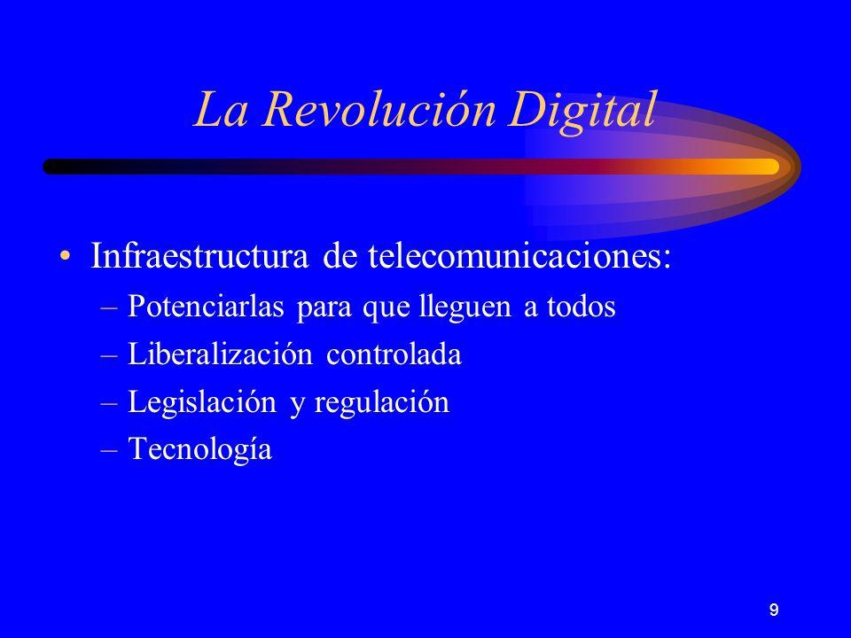 9 La Revolución Digital Infraestructura de telecomunicaciones: –Potenciarlas para que lleguen a todos –Liberalización controlada –Legislación y regulación –Tecnología