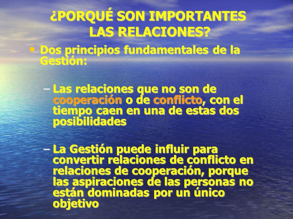 ¿PORQUÉ SON IMPORTANTES LAS RELACIONES? Dos principios fundamentales de la Gestión: Dos principios fundamentales de la Gestión: –Las relaciones que no