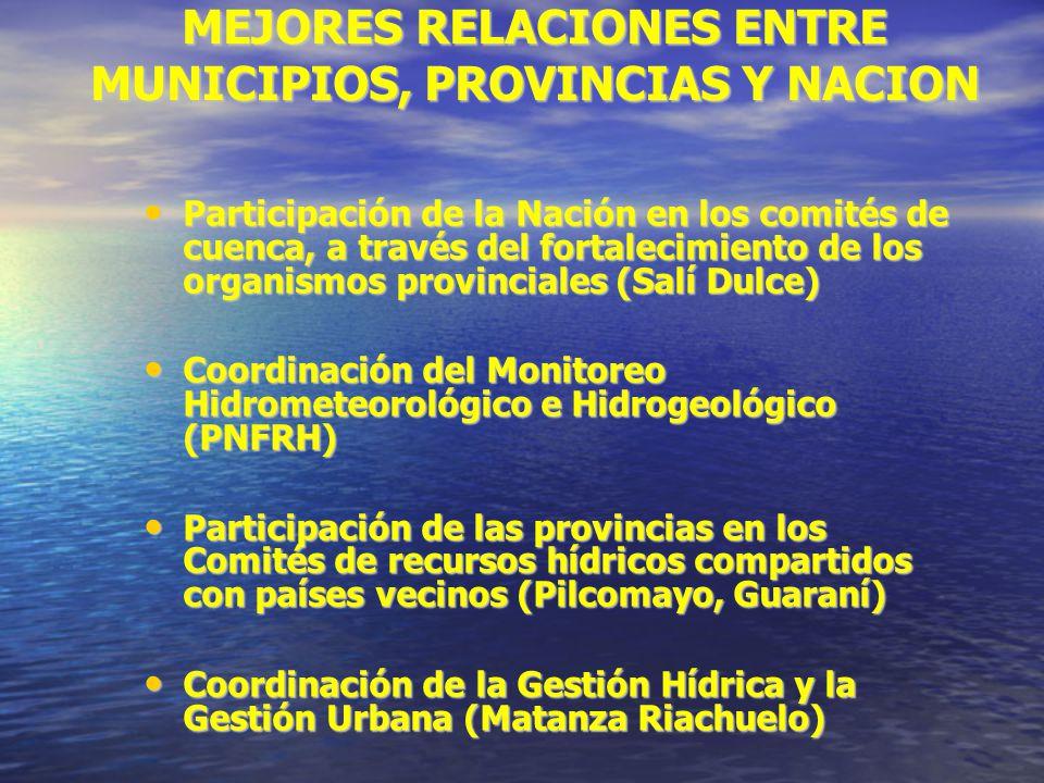 MEJORES RELACIONES ENTRE MUNICIPIOS, PROVINCIAS Y NACION Participación de la Nación en los comités de cuenca, a través del fortalecimiento de los organismos provinciales (Salí Dulce) Participación de la Nación en los comités de cuenca, a través del fortalecimiento de los organismos provinciales (Salí Dulce) Coordinación del Monitoreo Hidrometeorológico e Hidrogeológico (PNFRH) Coordinación del Monitoreo Hidrometeorológico e Hidrogeológico (PNFRH) Participación de las provincias en los Comités de recursos hídricos compartidos con países vecinos (Pilcomayo, Guaraní) Participación de las provincias en los Comités de recursos hídricos compartidos con países vecinos (Pilcomayo, Guaraní) Coordinación de la Gestión Hídrica y la Gestión Urbana (Matanza Riachuelo) Coordinación de la Gestión Hídrica y la Gestión Urbana (Matanza Riachuelo)