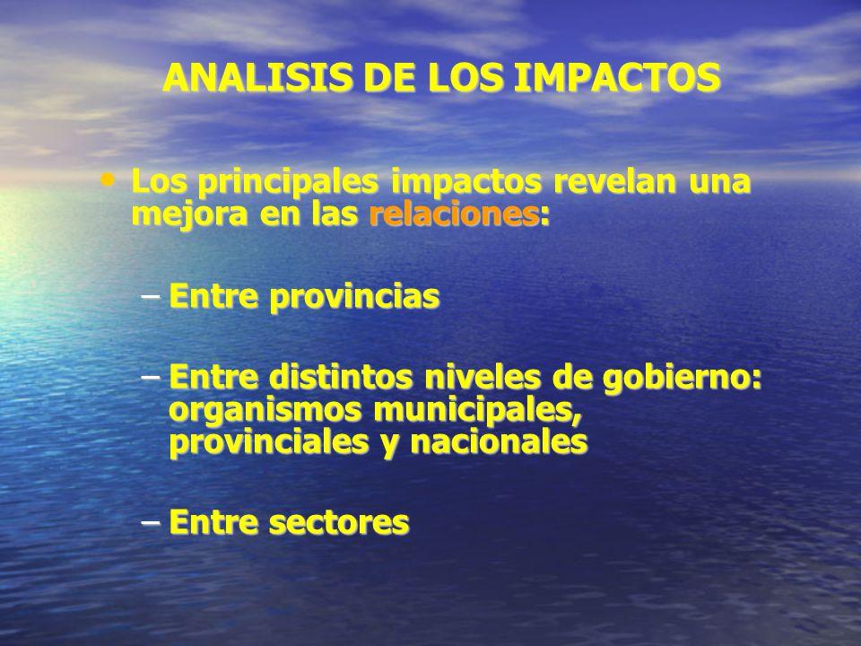 ANALISIS DE LOS IMPACTOS Los principales impactos revelan una mejora en las relaciones: Los principales impactos revelan una mejora en las relaciones: