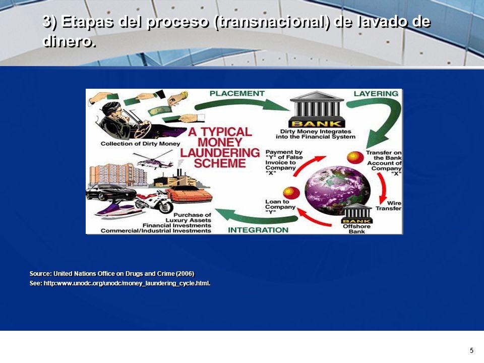 5 3) Etapas del proceso (transnacional) de lavado de dinero.