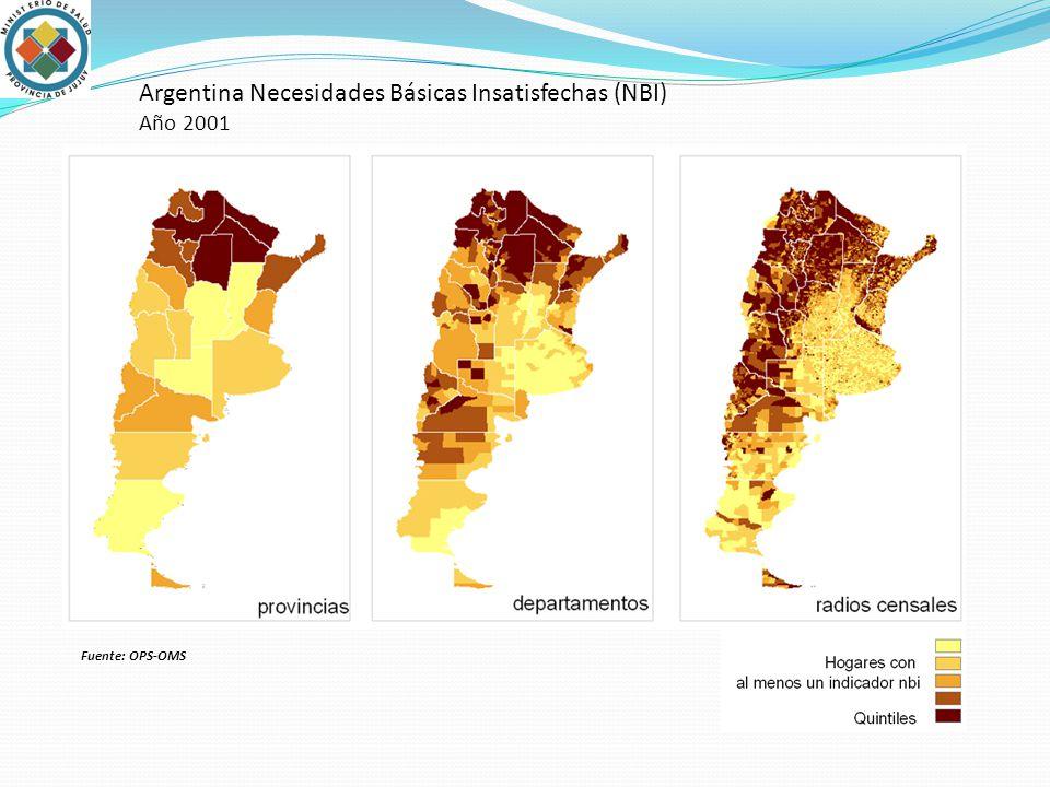 Fuente: OPS-OMS Argentina Necesidades Básicas Insatisfechas (NBI) Año 2001
