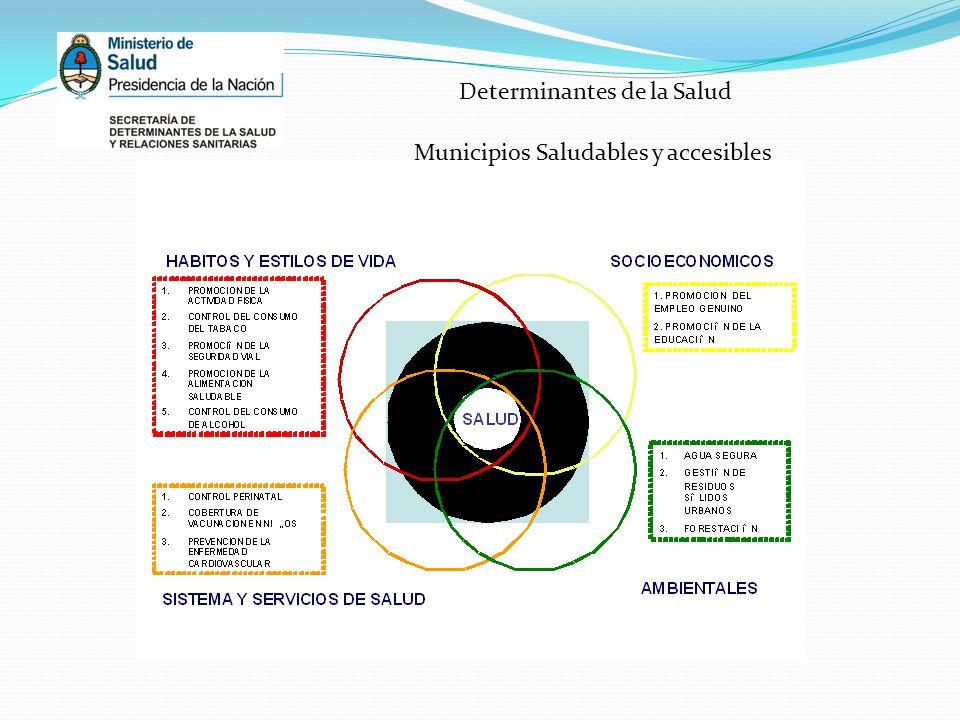 Determinantes de la Salud Municipios Saludables y accesibles