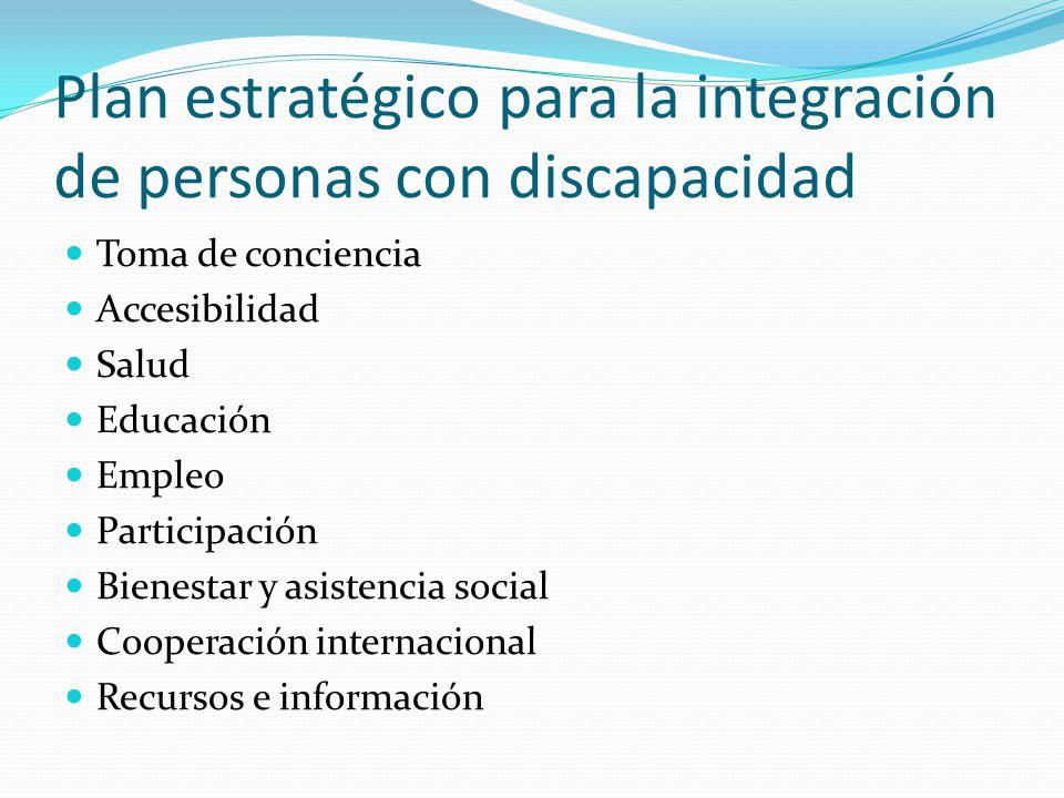 Plan estratégico para la integración de personas con discapacidad Toma de conciencia Accesibilidad Salud Educación Empleo Participación Bienestar y as