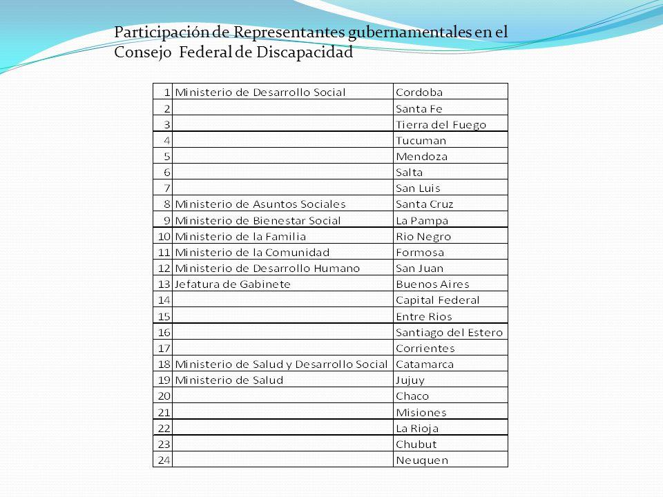 Participación de Representantes gubernamentales en el Consejo Federal de Discapacidad