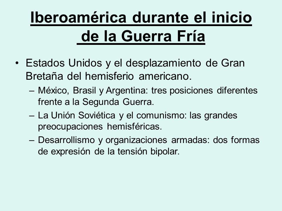 La irrupción de las masas en las vidas nacionales. Los populismos iberoamericanos El movimiento obrero organizado: entre el internacionalismo y el nac
