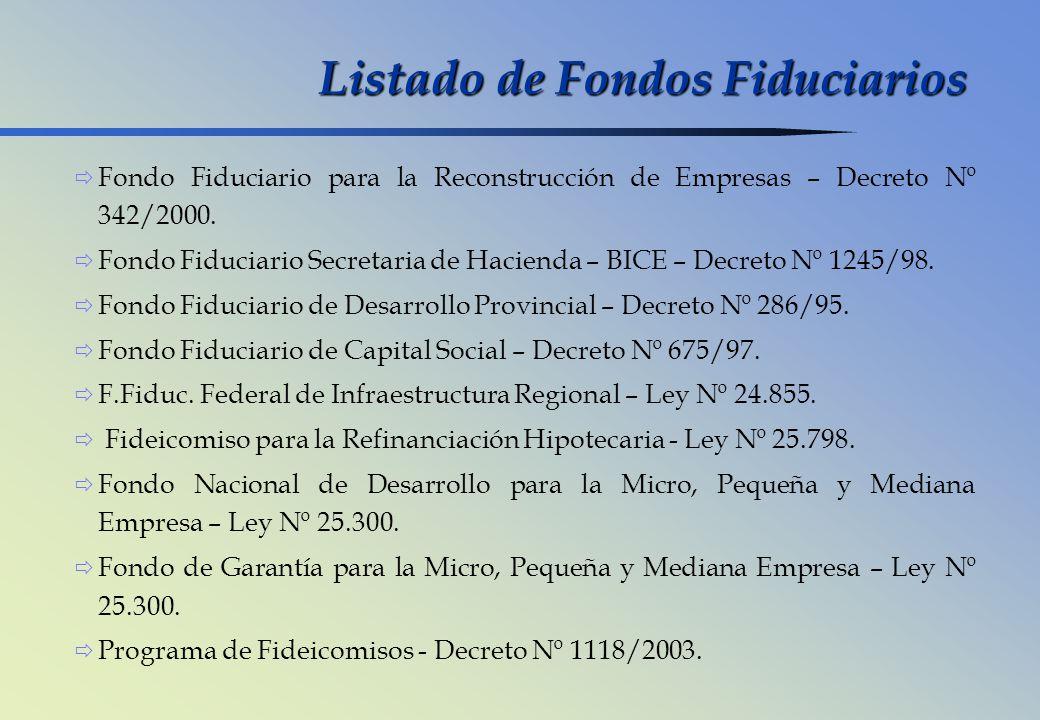 Listado de Fondos Fiduciarios Fondo Fiduciario para la Reconstrucción de Empresas – Decreto Nº 342/2000. Fondo Fiduciario Secretaria de Hacienda – BIC