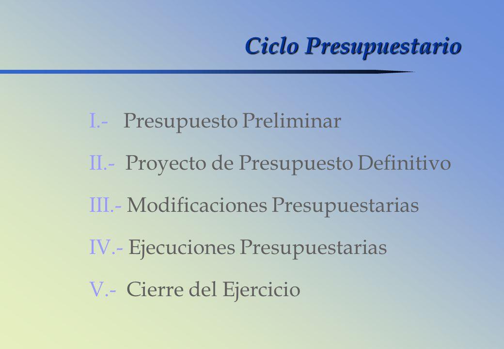 Ciclo Presupuestario I.- Presupuesto Preliminar II.- Proyecto de Presupuesto Definitivo III.- Modificaciones Presupuestarias IV.- Ejecuciones Presupue