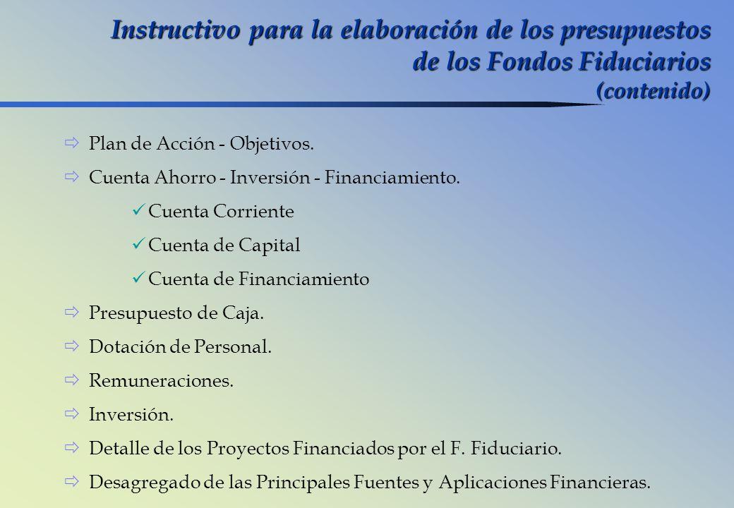 Instructivo para la elaboración de los presupuestos de los Fondos Fiduciarios (contenido) Plan de Acción - Objetivos. Cuenta Ahorro - Inversión - Fina