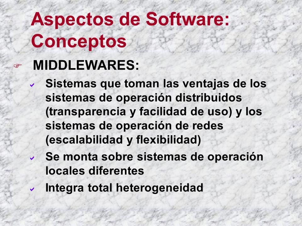 Aspectos de Software: Conceptos MIDDLEWARES: Sistemas que toman las ventajas de los sistemas de operación distribuidos (transparencia y facilidad de u