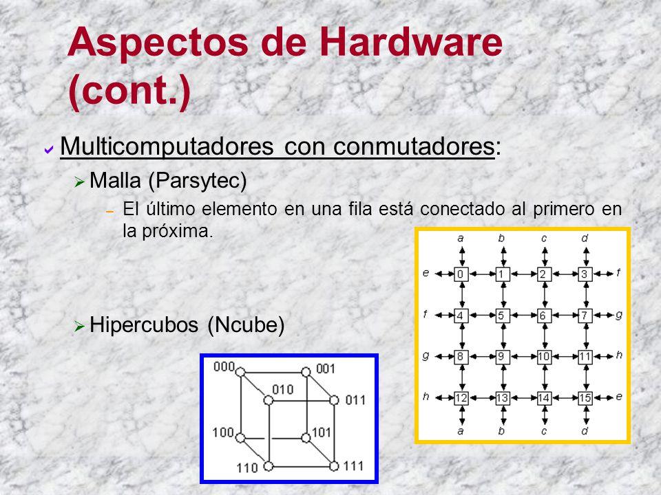 Aspectos de Hardware (cont.) Multicomputadores con conmutadores: Malla (Parsytec) – El último elemento en una fila está conectado al primero en la pró