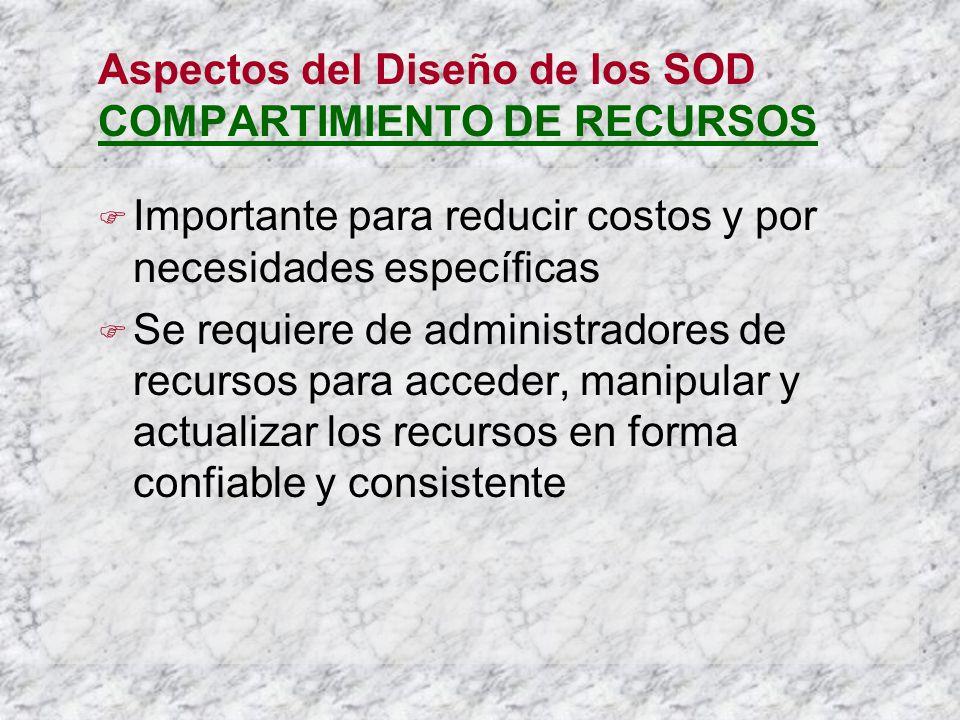 Aspectos del Diseño de los SOD COMPARTIMIENTO DE RECURSOS Importante para reducir costos y por necesidades específicas Se requiere de administradores de recursos para acceder, manipular y actualizar los recursos en forma confiable y consistente