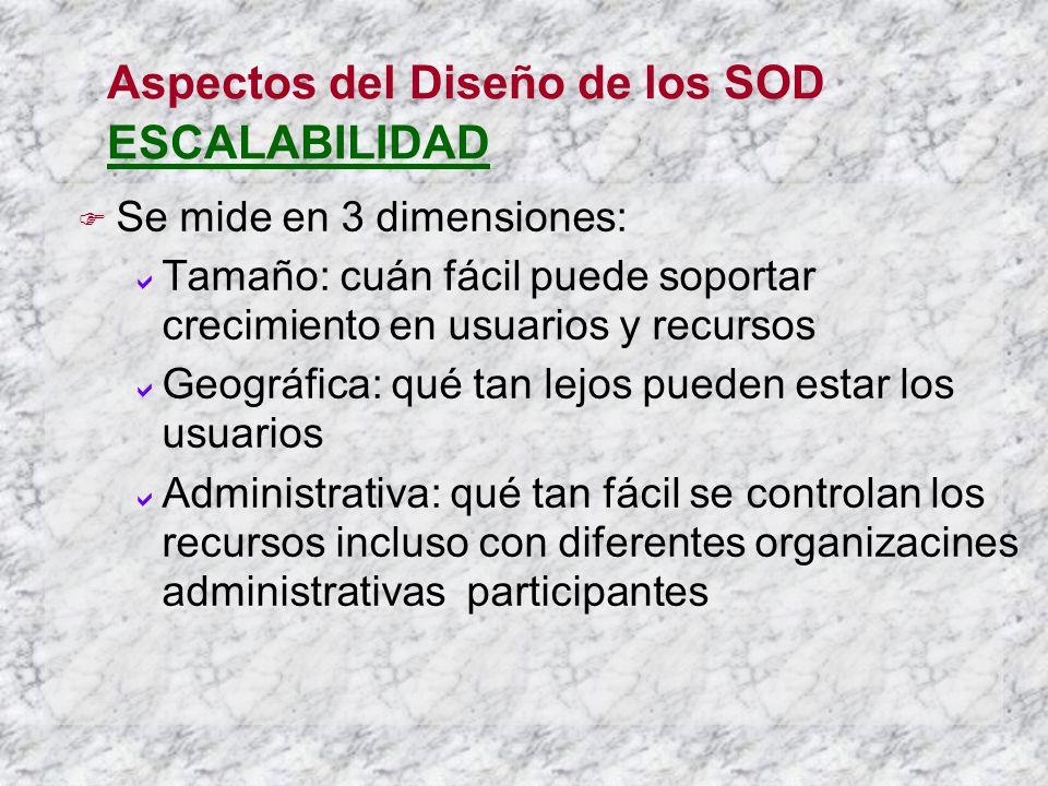 Aspectos del Diseño de los SOD ESCALABILIDAD Se mide en 3 dimensiones: Tamaño: cuán fácil puede soportar crecimiento en usuarios y recursos Geográfica