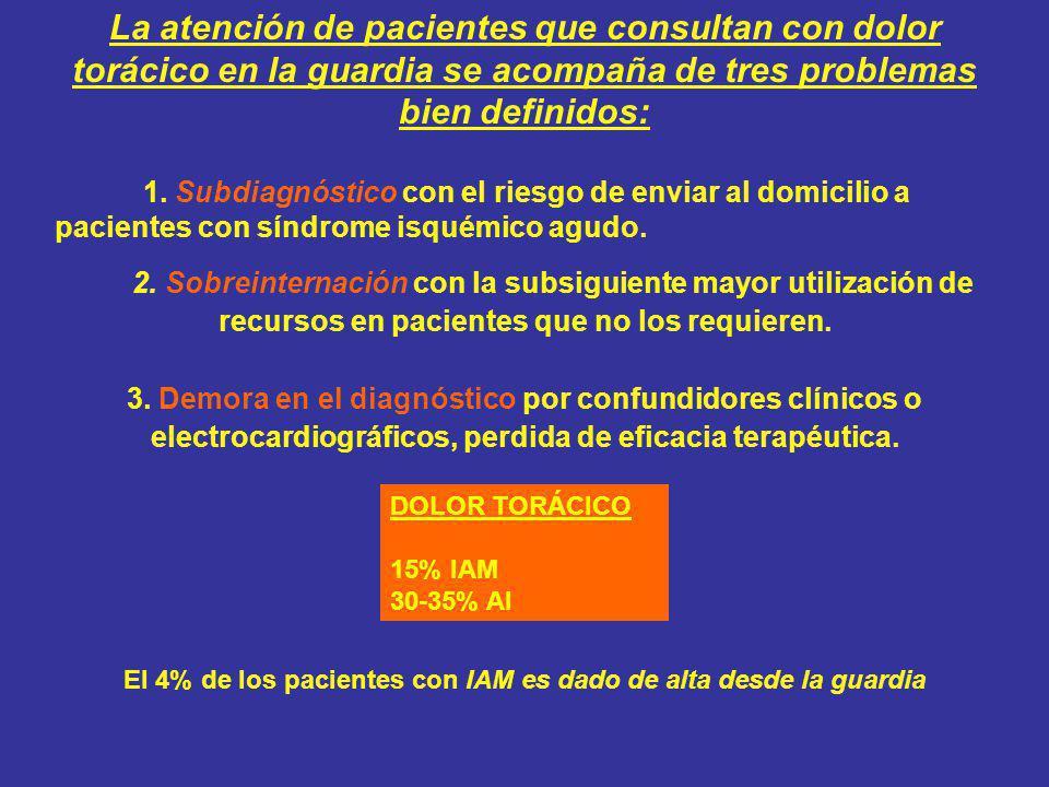 La atención de pacientes que consultan con dolor torácico en la guardia se acompaña de tres problemas bien definidos: 1. Subdiagnóstico con el riesgo